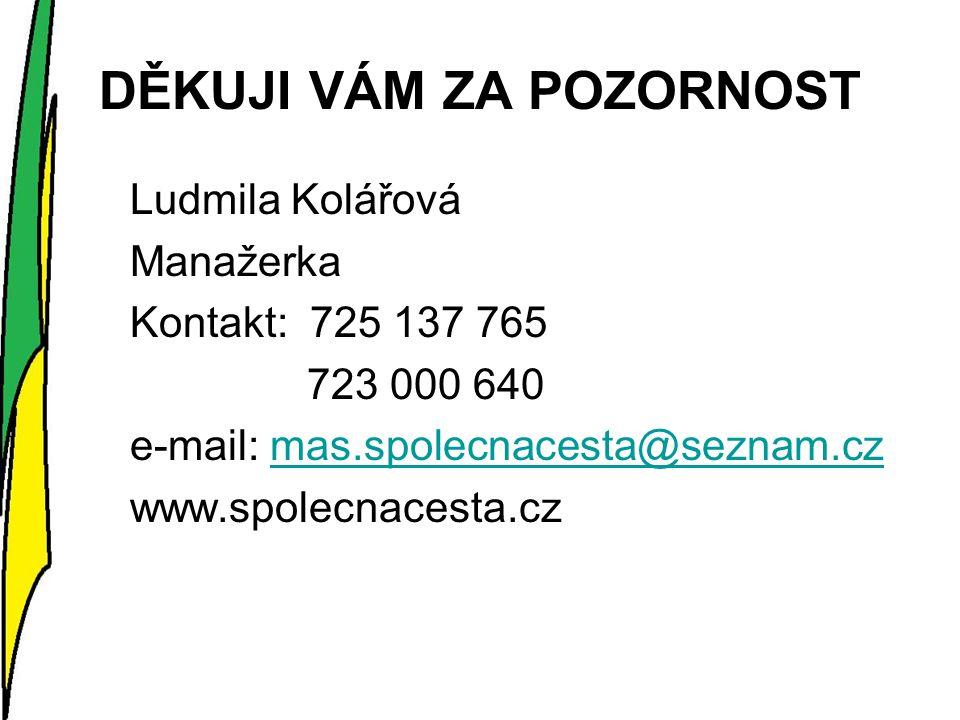 DĚKUJI VÁM ZA POZORNOST Ludmila Kolářová Manažerka Kontakt: 725 137 765 723 000 640 e-mail: mas.spolecnacesta@seznam.czmas.spolecnacesta@seznam.cz www.spolecnacesta.cz