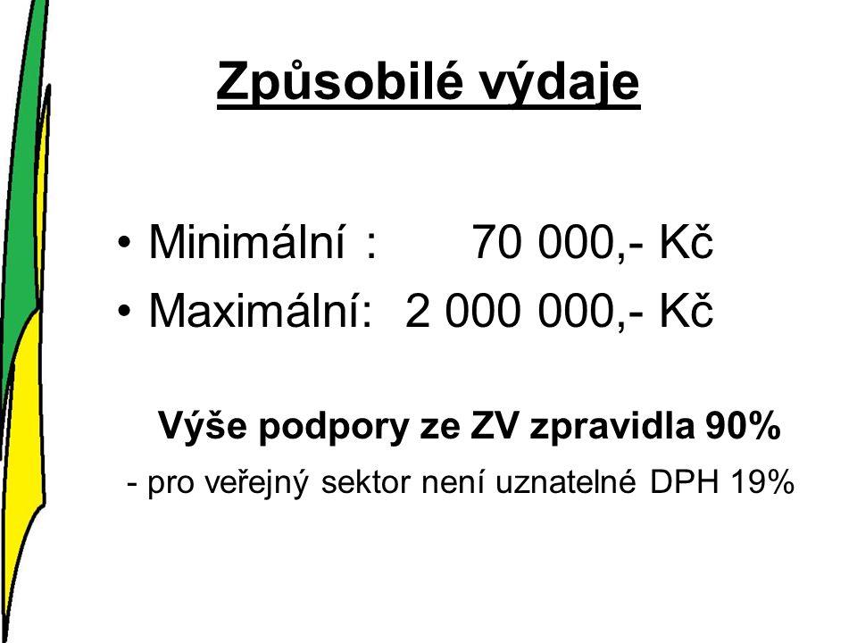 Způsobilé výdaje Minimální : 70 000,- Kč Maximální: 2 000 000,- Kč Výše podpory ze ZV zpravidla 90% - pro veřejný sektor není uznatelné DPH 19%