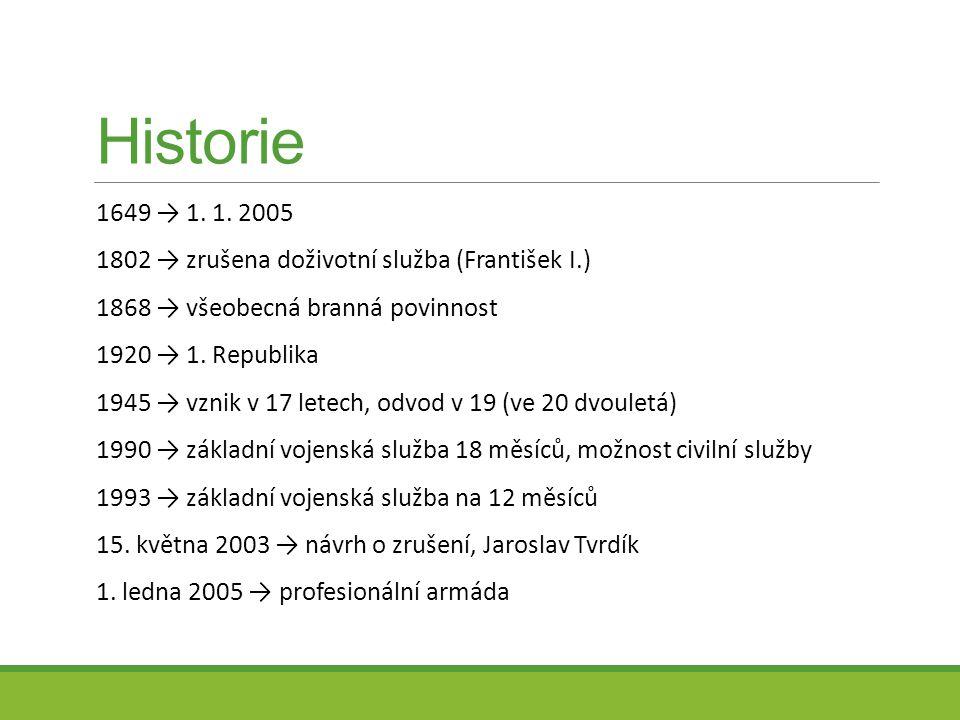Historie 1649 → 1. 1. 2005 1802 → zrušena doživotní služba (František I.) 1868 → všeobecná branná povinnost 1920 → 1. Republika 1945 → vznik v 17 lete