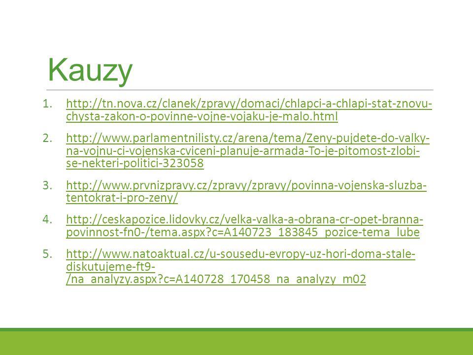 Kauzy 1.http://tn.nova.cz/clanek/zpravy/domaci/chlapci-a-chlapi-stat-znovu- chysta-zakon-o-povinne-vojne-vojaku-je-malo.htmlhttp://tn.nova.cz/clanek/z