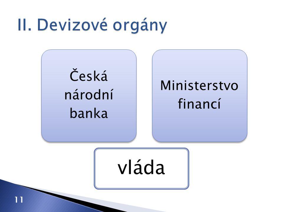 11 Česká národní banka Ministerstvo financí vláda