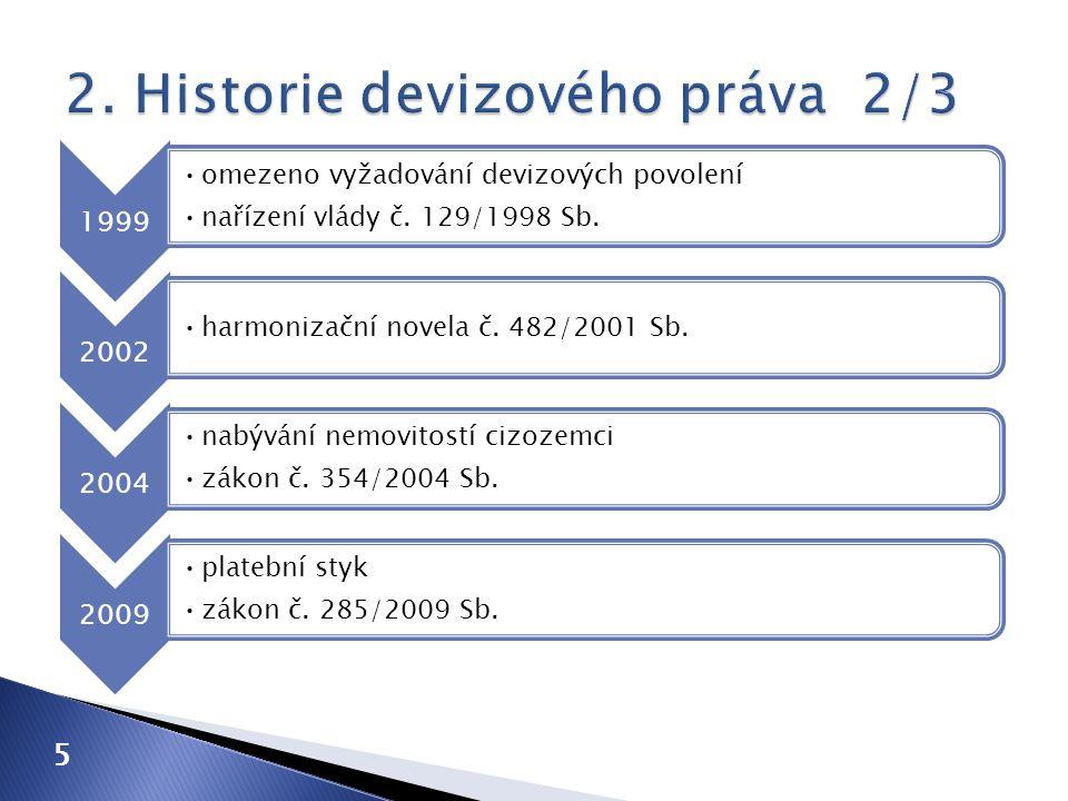 6 2011 zákon č.206/2011 Sb. zrušen § 17 devizového zákona 2013 zákon č.