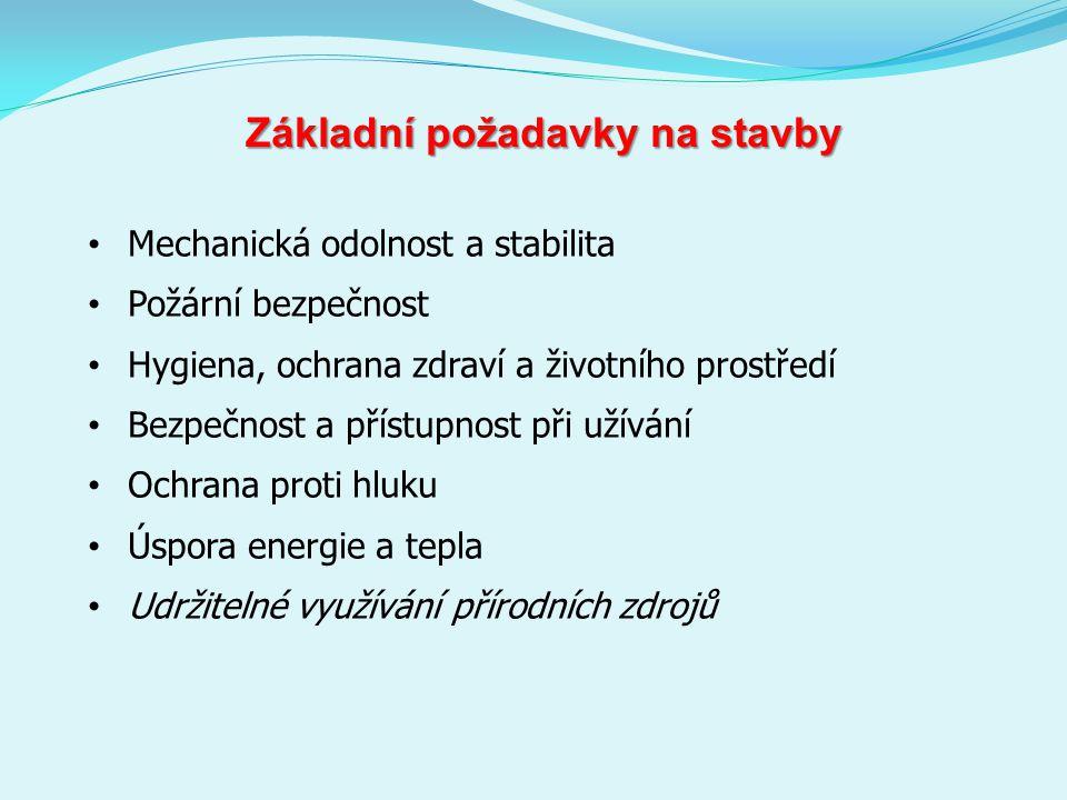 Nařízení evropského parlamentu a rady (EU) č.