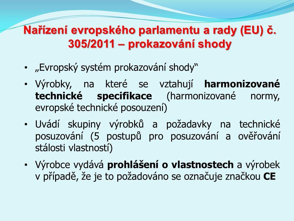 """Několik nosných myšlenek, které předcházely vzniku (Nařízení EPaR 305/2011): zjednodušit a sjednotit legislativu pro uvádění stavebních výrobků na trh ve všech členských zemích EU jednoznačně deklarovat povinnosti všech stran zapojených do procesu """"ověřování vlastností stavebních výrobků zdůraznit odpovědnost výrobce a ostatních """"hospodářských subjektů za konkrétní vlastnosti výrobku posílit význam vlivu stavebních výrobků na životní prostředí zpřísnit dozor nad trhem"""