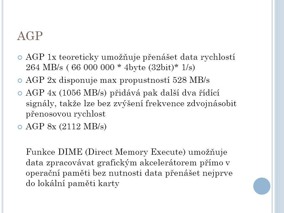 AGP AGP 1x teoreticky umožňuje přenášet data rychlostí 264 MB/s ( 66 000 000 * 4byte (32bit)* 1/s) AGP 2x disponuje max propustností 528 MB/s AGP 4x (1056 MB/s) přidává pak další dva řídící signály, takže lze bez zvýšení frekvence zdvojnásobit přenosovou rychlost AGP 8x (2112 MB/s) Funkce DIME (Direct Memory Execute) umožňuje data zpracovávat grafickým akcelerátorem přímo v operační paměti bez nutnosti data přenášet nejprve do lokální paměti karty