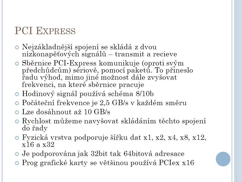 PCI E XPRESS Nejzákladnější spojení se skládá z dvou nízkonapěťových signálů – transmit a recieve Sběrnice PCI-Express komunikuje (oproti svým předchůdcům) sériově, pomocí paketů.