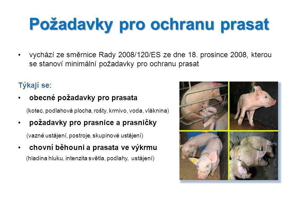 vychází ze směrnice Rady 2008/120/ES ze dne 18. prosince 2008, kterou se stanoví minimální požadavky pro ochranu prasat Týkají se: obecné požadavky pr