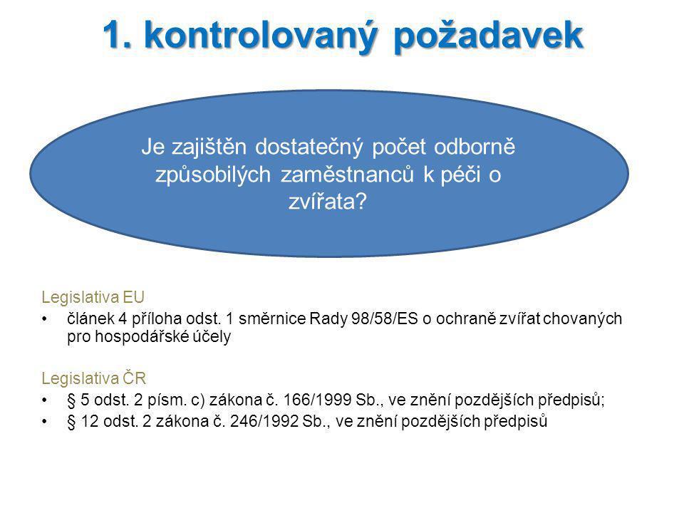Legislativa EU článek 4 příloha odst. 1 směrnice Rady 98/58/ES o ochraně zvířat chovaných pro hospodářské účely Legislativa ČR § 5 odst. 2 písm. c) zá