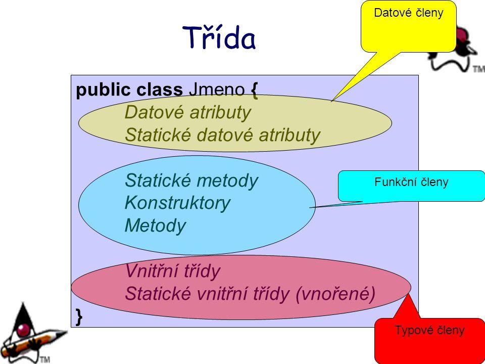 public class Jmeno { Datové atributy Statické datové atributy Statické metody Konstruktory Metody Vnitřní třídy Statické vnitřní třídy (vnořené) } Tří
