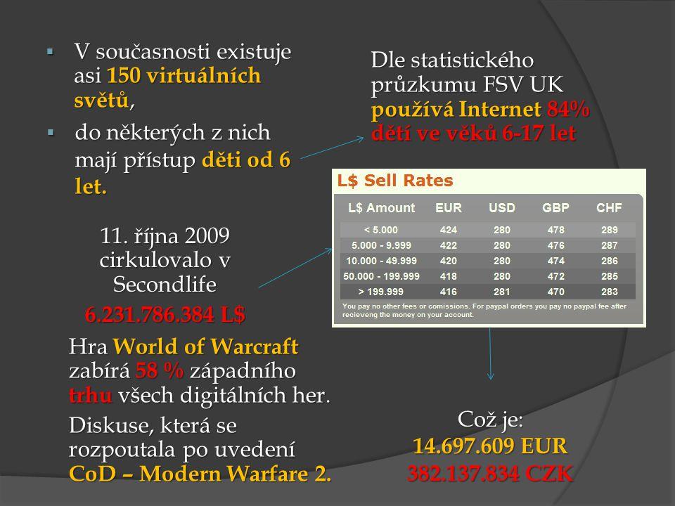  V současnosti existuje asi 150 virtuálních světů,  do některých z nich mají přístup děti od 6 let. 11. října 2009 cirkulovalo v Secondlife 6.231.78