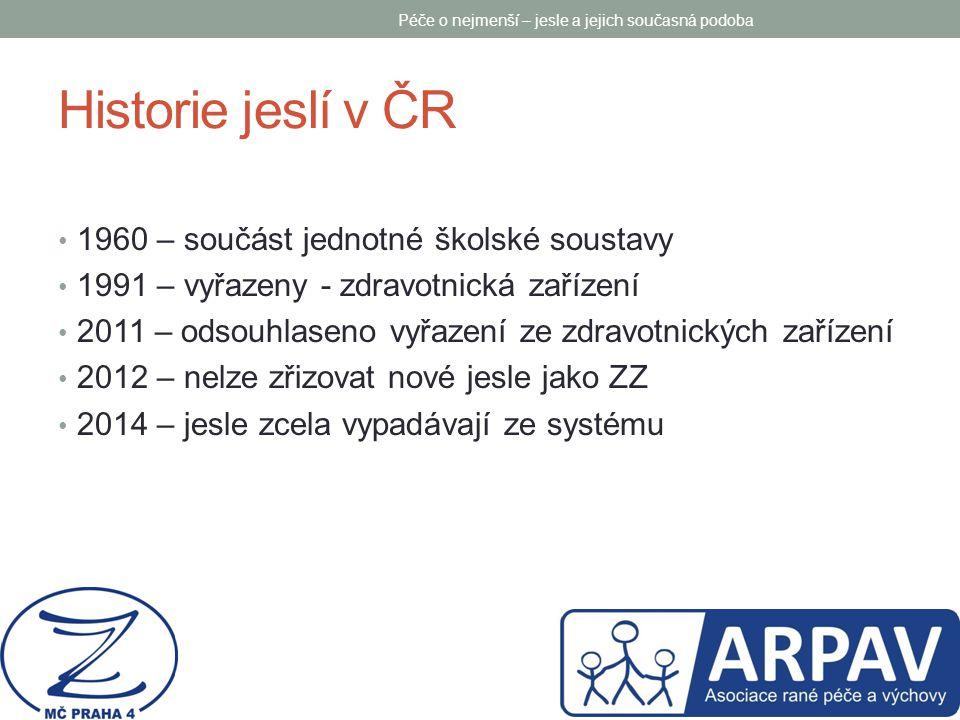Historie jeslí v ČR 1960 – součást jednotné školské soustavy 1991 – vyřazeny - zdravotnická zařízení 2011 – odsouhlaseno vyřazení ze zdravotnických za