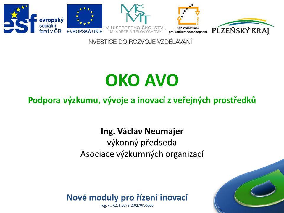 OKO AVO Podpora výzkumu, vývoje a inovací z veřejných prostředků Ing. Václav Neumajer výkonný předseda Asociace výzkumných organizací Nové moduly pro
