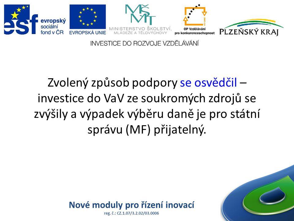 Nové moduly pro řízení inovací reg. č.: CZ.1.07/3.2.02/03.0006 Zvolený způsob podpory se osvědčil – investice do VaV ze soukromých zdrojů se zvýšily a