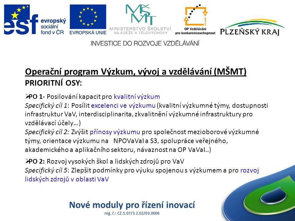 Nové moduly pro řízení inovací reg. č.: CZ.1.07/3.2.02/03.0006 Operační program Výzkum, vývoj a vzdělávání (MŠMT) PRIORITNÍ OSY:  PO 1- Posilování ka