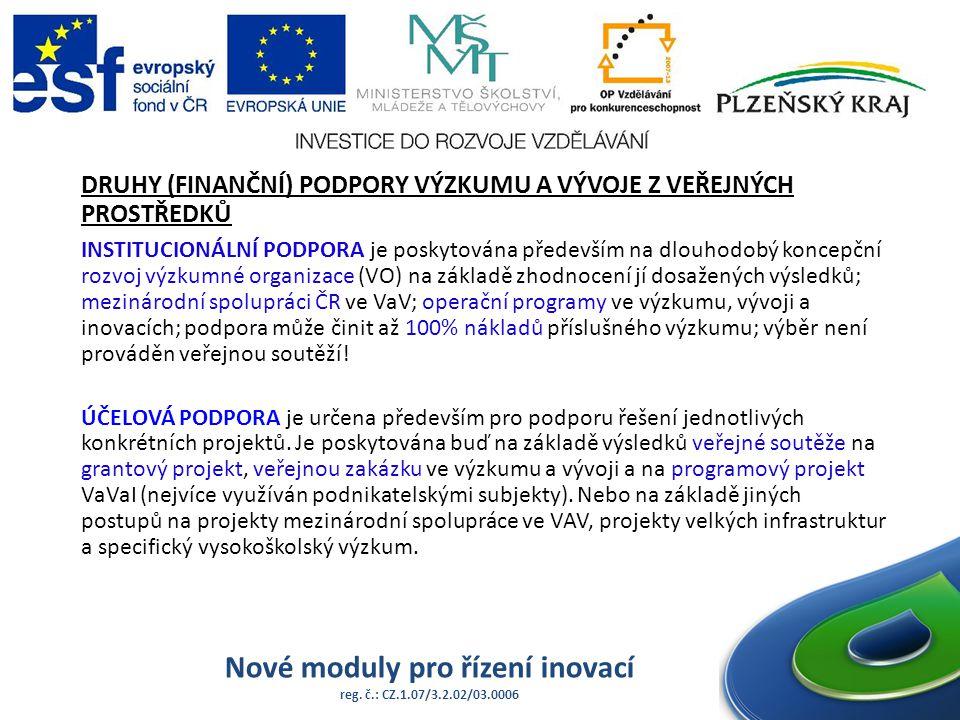 Nové moduly pro řízení inovací reg. č.: CZ.1.07/3.2.02/03.0006 DRUHY (FINANČNÍ) PODPORY VÝZKUMU A VÝVOJE Z VEŘEJNÝCH PROSTŘEDKŮ INSTITUCIONÁLNÍ PODPOR