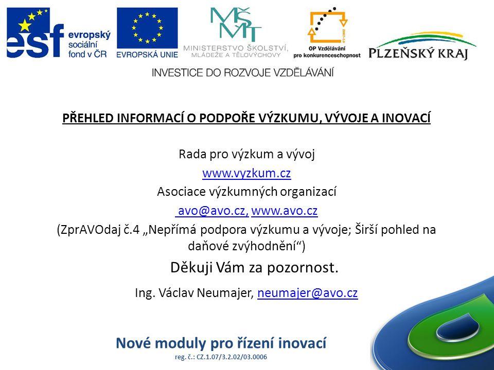 Nové moduly pro řízení inovací reg. č.: CZ.1.07/3.2.02/03.0006 PŘEHLED INFORMACÍ O PODPOŘE VÝZKUMU, VÝVOJE A INOVACÍ Rada pro výzkum a vývoj www.vyzku