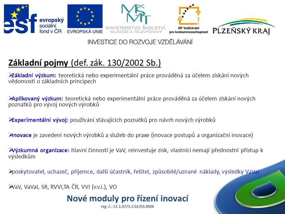 Nové moduly pro řízení inovací reg. č.: CZ.1.07/3.2.02/03.0006 Základní pojmy (def. zák. 130/2002 Sb.)  Základní výzkum: teoretická nebo experimentál