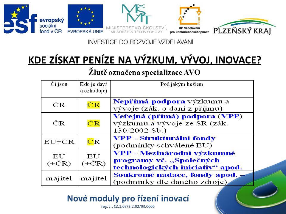 Nové moduly pro řízení inovací reg. č.: CZ.1.07/3.2.02/03.0006 KDE ZÍSKAT PENÍZE NA VÝZKUM, VÝVOJ, INOVACE? Žlutě označena specializace AVO