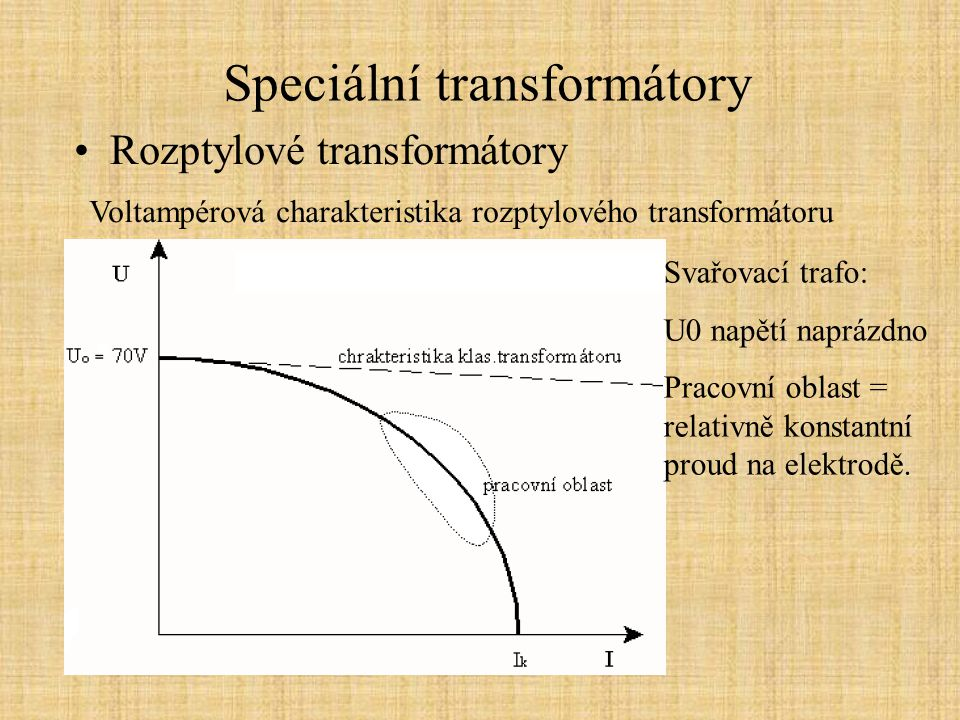 Speciální transformátory Rozptylové transformátory Voltampérová charakteristika rozptylového transformátoru Svařovací trafo: U0 napětí naprázdno Pracovní oblast = relativně konstantní proud na elektrodě.