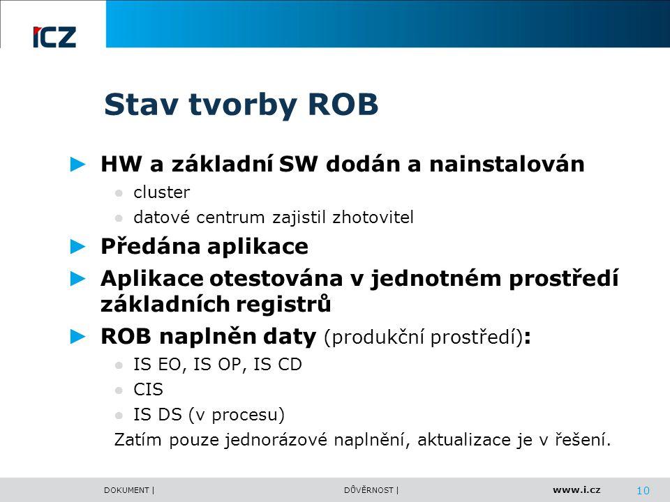 www.i.cz DOKUMENT |DŮVĚRNOST | Stav tvorby ROB ► HW a základní SW dodán a nainstalován ● cluster ● datové centrum zajistil zhotovitel ► Předána aplika