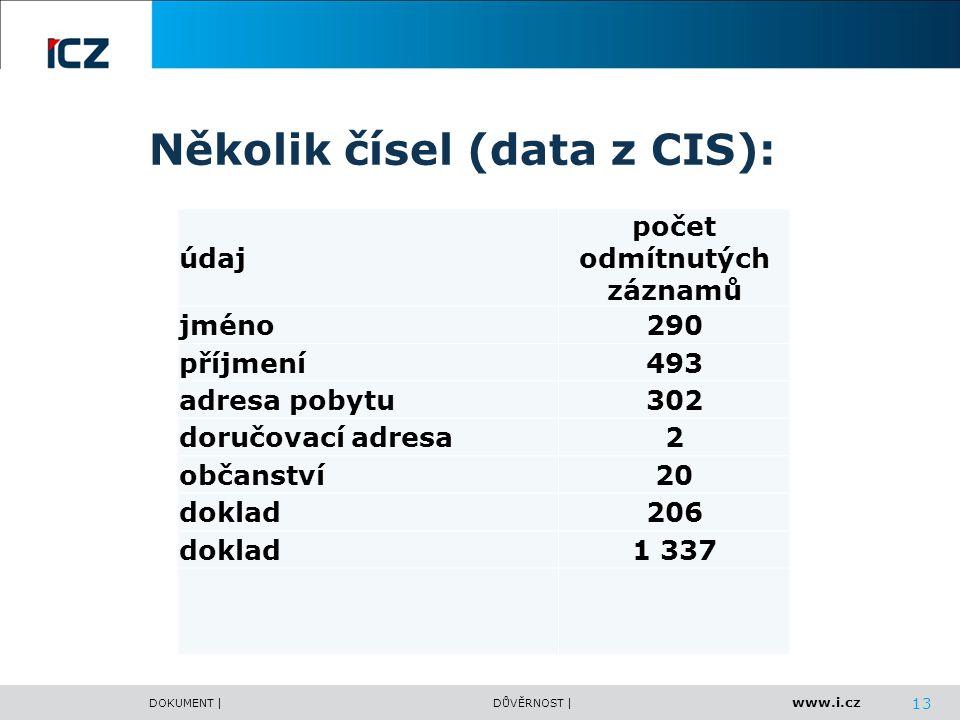 www.i.cz DOKUMENT |DŮVĚRNOST | Několik čísel (data z CIS): údaj počet odmítnutých záznamů jméno290 příjmení493 adresa pobytu302 doručovací adresa2 obč