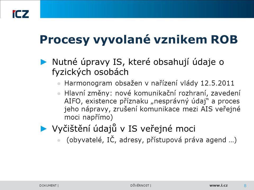 www.i.cz DOKUMENT |DŮVĚRNOST | Procesy vyvolané vznikem ROB ► Nutné úpravy IS, které obsahují údaje o fyzických osobách ● Harmonogram obsažen v naříze
