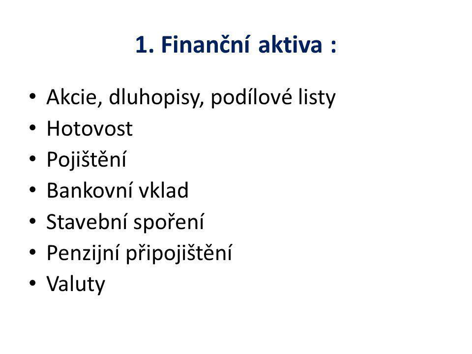 1. Finanční aktiva : Akcie, dluhopisy, podílové listy Hotovost Pojištění Bankovní vklad Stavební spoření Penzijní připojištění Valuty