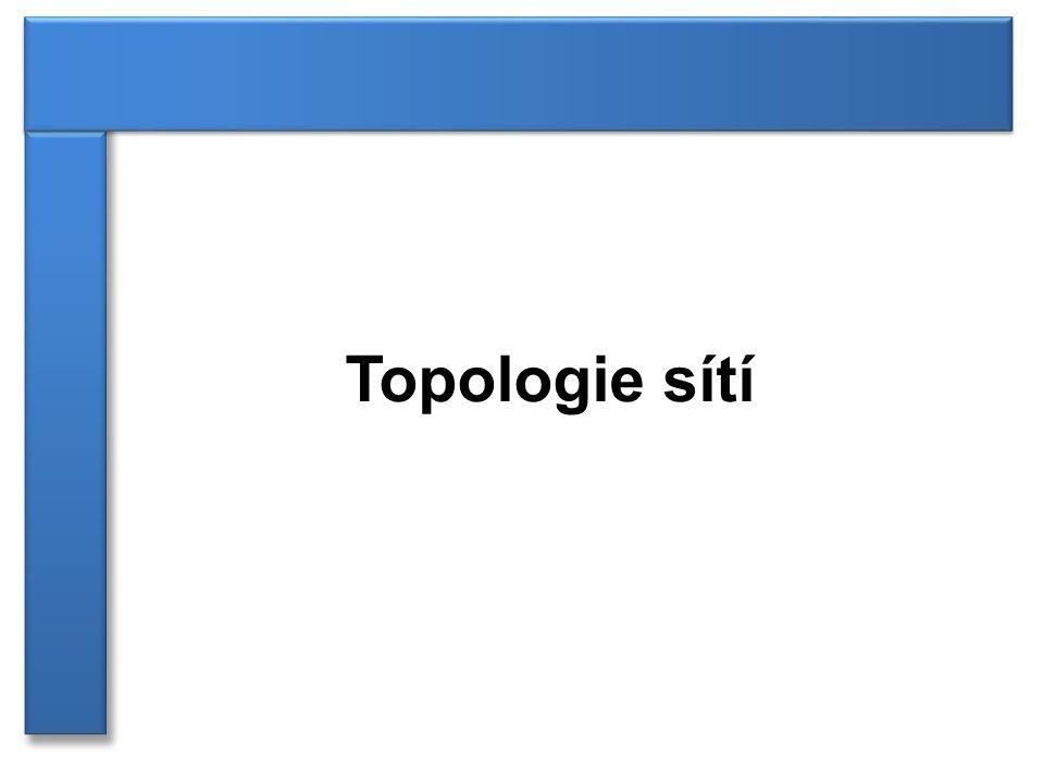 Topologie sítě ►určuje tvar či strukturu dané sítě Klasifikace síťových topologií ►fyzická topologie – popisuje reálnou konstrukci sítě, fyzické rozmístění prvků a kabeláže ►logická topologie – jakým způsoben jsou data přenášena Fyzická a logická topologie nemusí v dané síti korespondovat.