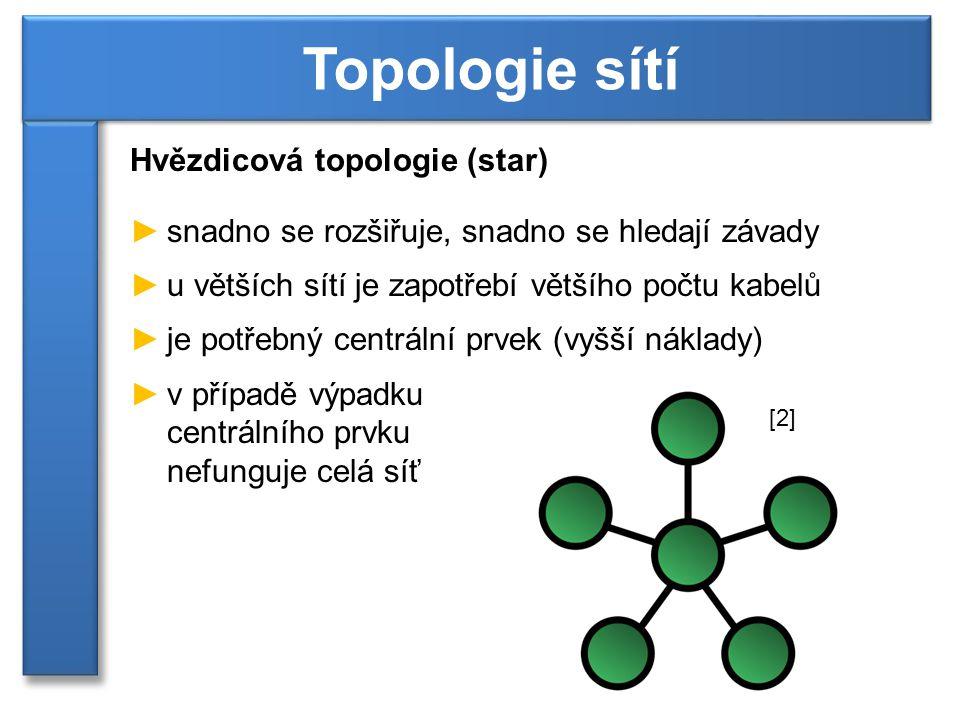 Hvězdicová topologie (star) ►snadno se rozšiřuje, snadno se hledají závady ►u větších sítí je zapotřebí většího počtu kabelů ►je potřebný centrální prvek (vyšší náklady) ►v případě výpadku centrálního prvku nefunguje celá síť Topologie sítí [2]