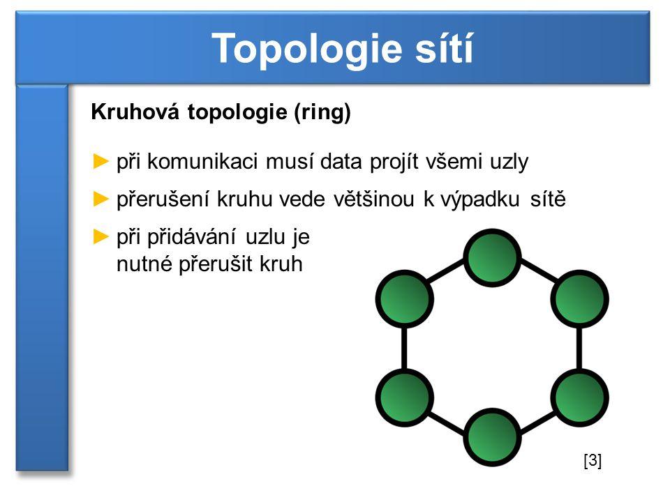 Stromová topologie (tree) ►propojení uzlů tak, že tvarem připomínají strom ►spojení aktivních síťových prvků z hvězdicové topologie ►využívá se v rozsáhlých počítačových sítích ►jednotlivé hvězdy (spojené) představují např.