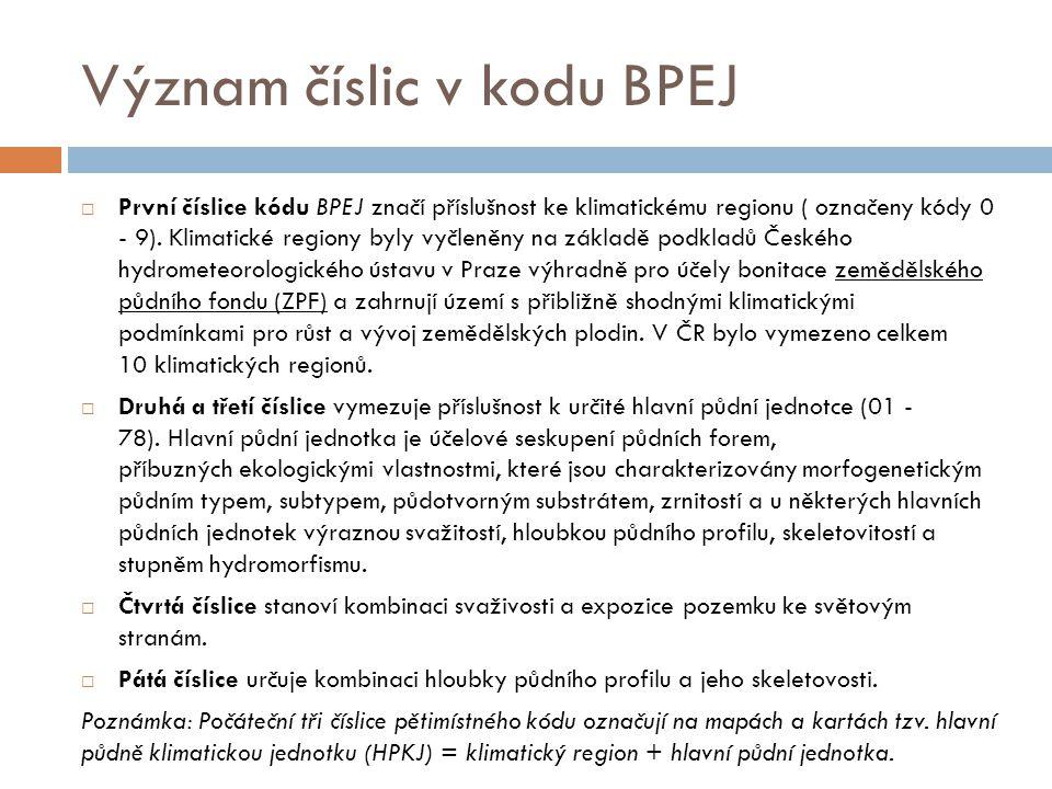 Význam číslic v kodu BPEJ  První číslice kódu BPEJ značí příslušnost ke klimatickému regionu ( označeny kódy 0 - 9).