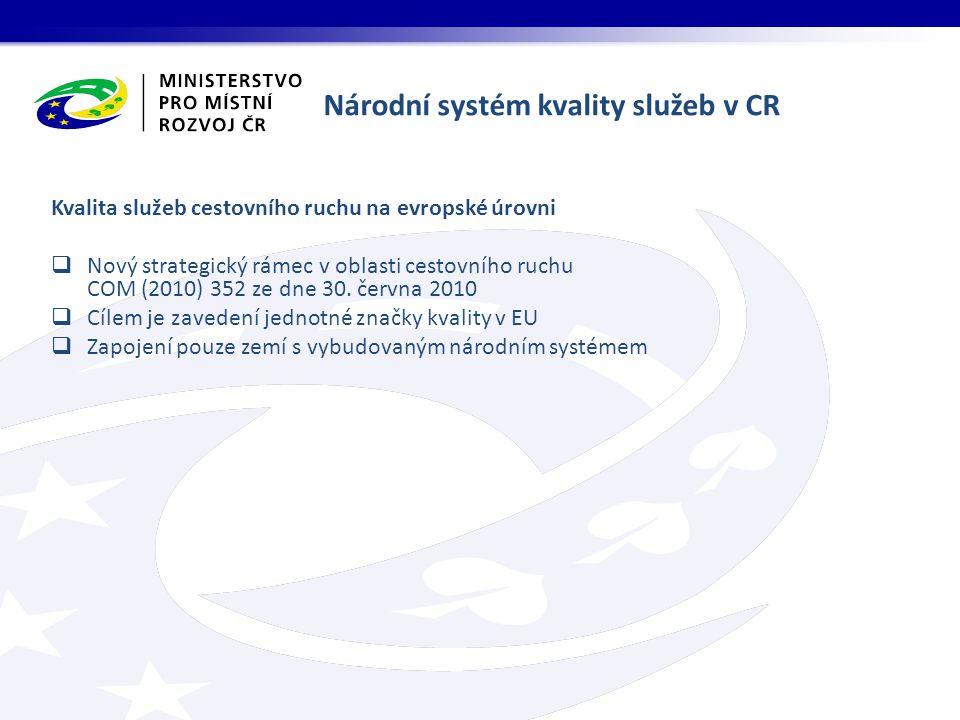 Národní systém kvality služeb v CR Kvalita služeb cestovního ruchu na evropské úrovni  Nový strategický rámec v oblasti cestovního ruchu COM (2010) 352 ze dne 30.
