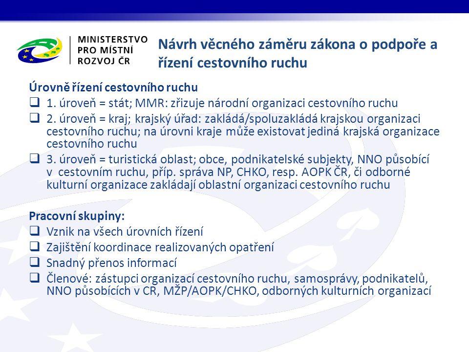 Návrh věcného záměru zákona o podpoře a řízení cestovního ruchu Úrovně řízení cestovního ruchu  1.