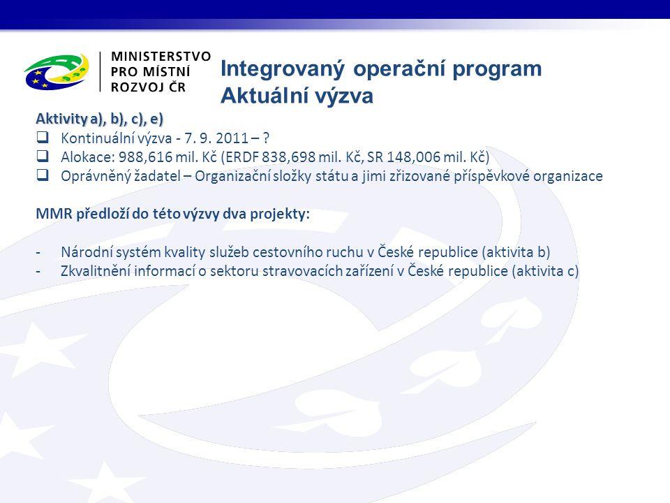 Integrovaný operační program Aktuální výzva Aktivity a), b), c), e)  Kontinuální výzva - 7.