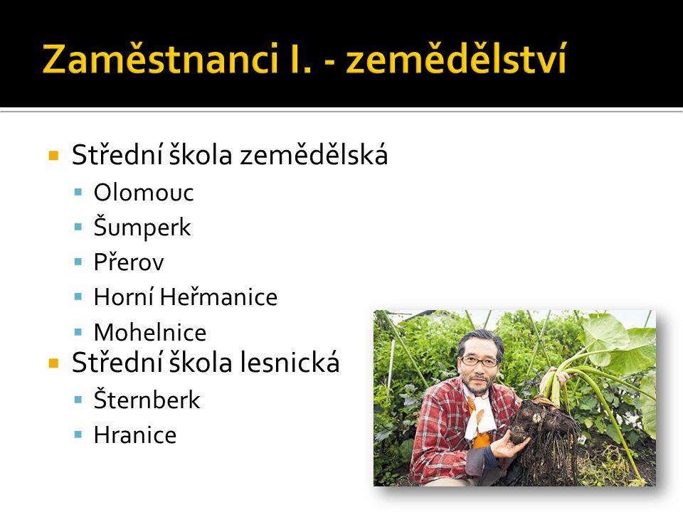  Střední škola zemědělská  Olomouc  Šumperk  Přerov  Horní Heřmanice  Mohelnice  Střední škola lesnická  Šternberk  Hranice