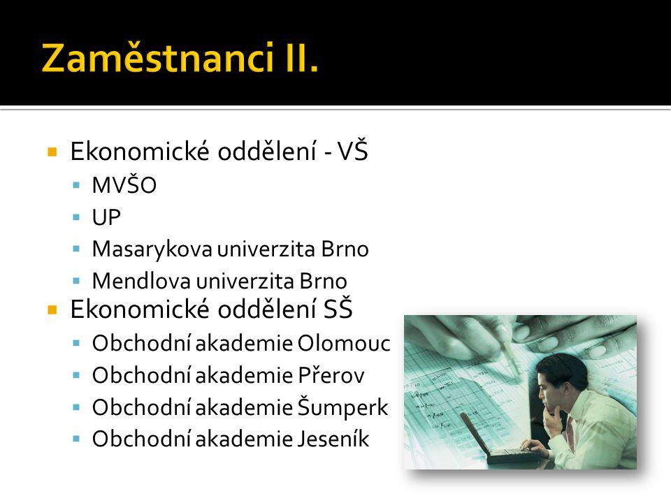  Ekonomické oddělení - VŠ  MVŠO  UP  Masarykova univerzita Brno  Mendlova univerzita Brno  Ekonomické oddělení SŠ  Obchodní akademie Olomouc  Obchodní akademie Přerov  Obchodní akademie Šumperk  Obchodní akademie Jeseník