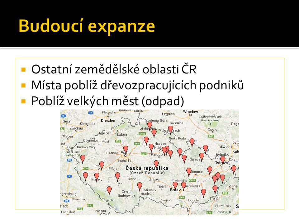  Ostatní zemědělské oblasti ČR  Místa poblíž dřevozpracujících podniků  Poblíž velkých měst (odpad)