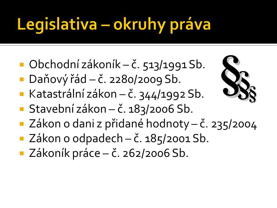  Obchodní zákoník – č. 513/1991 Sb.  Daňový řád – č.