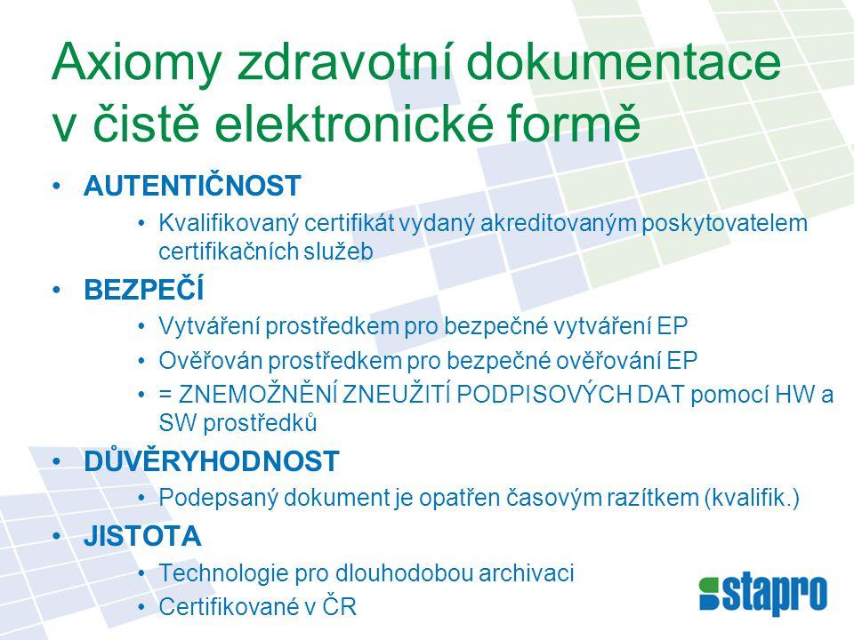 Axiomy zdravotní dokumentace v čistě elektronické formě AUTENTIČNOST Kvalifikovaný certifikát vydaný akreditovaným poskytovatelem certifikačních služeb BEZPEČÍ Vytváření prostředkem pro bezpečné vytváření EP Ověřován prostředkem pro bezpečné ověřování EP = ZNEMOŽNĚNÍ ZNEUŽITÍ PODPISOVÝCH DAT pomocí HW a SW prostředků DŮVĚRYHODNOST Podepsaný dokument je opatřen časovým razítkem (kvalifik.) JISTOTA Technologie pro dlouhodobou archivaci Certifikované v ČR