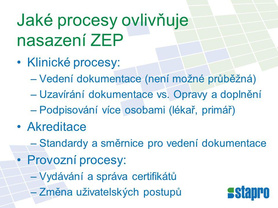 Jaké procesy ovlivňuje nasazení ZEP Klinické procesy: –Vedení dokumentace (není možné průběžná) –Uzavírání dokumentace vs. Opravy a doplnění –Podpisov