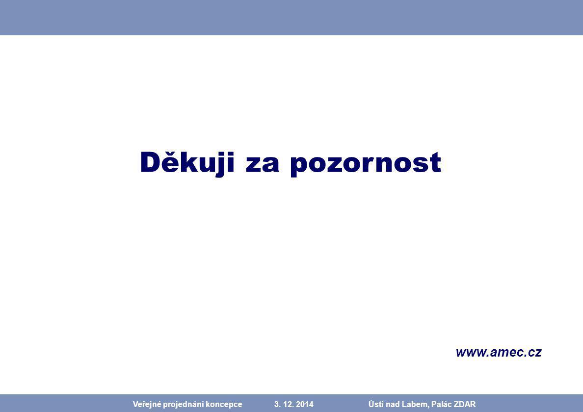 Veřejné projednání koncepce3. 12. 2014Ústí nad Labem, Palác ZDAR Děkuji za pozornost www.amec.cz