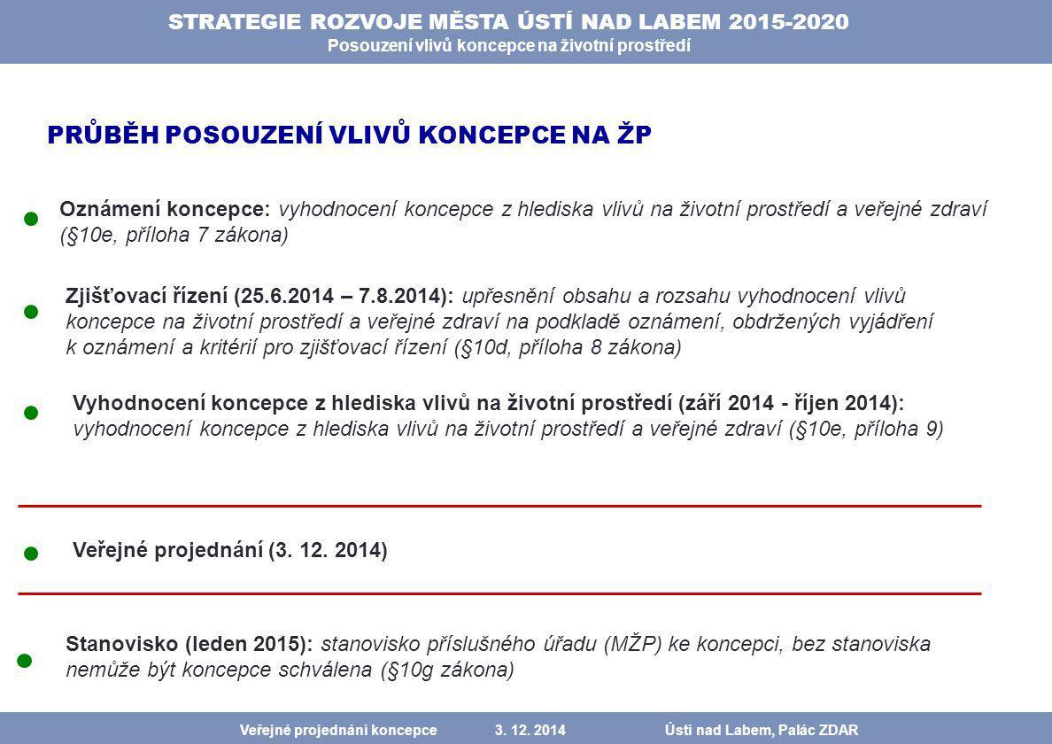 Veřejné projednání koncepce3. 12.