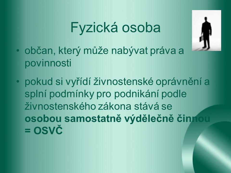 Fyzická osoba občan, který může nabývat práva a povinnosti pokud si vyřídí živnostenské oprávnění a splní podmínky pro podnikání podle živnostenského zákona stává se osobou samostatně výdělečně činnou = OSVČ