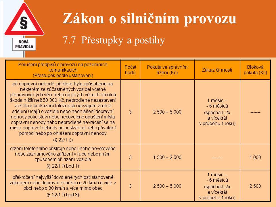 Zákon o silničním provozu 7.7 Přestupky a postihy Porušení předpisů o provozu na pozemních komunikacích (Přestupek podle ustanovení) Počet bodů Pokuta