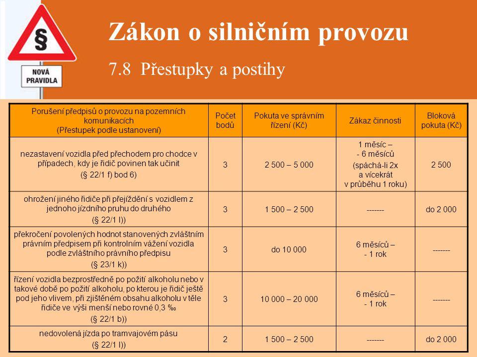 Zákon o silničním provozu 7.8 Přestupky a postihy Porušení předpisů o provozu na pozemních komunikacích (Přestupek podle ustanovení) Počet bodů Pokuta
