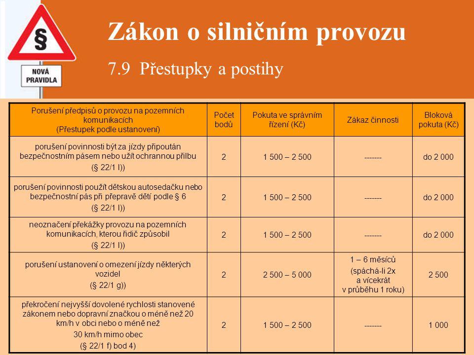 Zákon o silničním provozu 7.9 Přestupky a postihy Porušení předpisů o provozu na pozemních komunikacích (Přestupek podle ustanovení) Počet bodů Pokuta