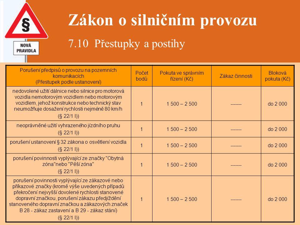 Zákon o silničním provozu 7.10 Přestupky a postihy Porušení předpisů o provozu na pozemních komunikacích (Přestupek podle ustanovení) Počet bodů Pokut