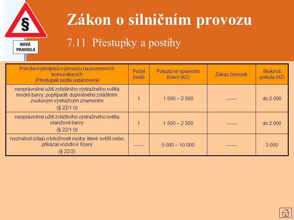 Zákon o silničním provozu 7.11 Přestupky a postihy Porušení předpisů o provozu na pozemních komunikacích (Přestupek podle ustanovení) Počet bodů Pokut