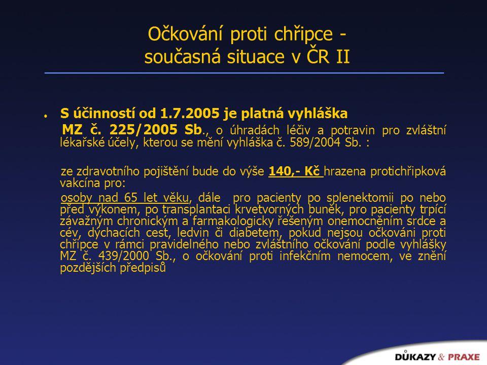 Očkování proti chřipce - současná situace v ČR II ● S účinností od 1.7.2005 je platná vyhláška MZ č.