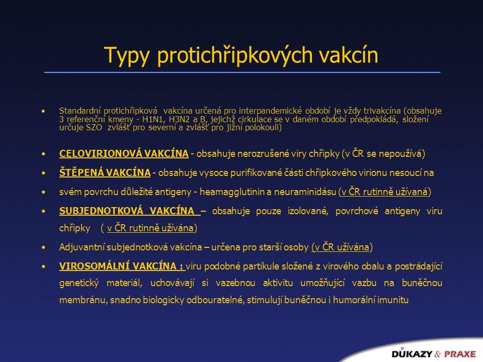 Typy protichřipkových vakcín Standardní protichřipková vakcína určená pro interpandemické období je vždy trivakcína (obsahuje 3 referenční kmeny - H1N1, H3N2 a B, jejichž cirkulace se v daném období předpokládá, složení určuje SZO zvlášť pro severní a zvlášť pro jižní polokouli ) CELOVIRIONOVÁ VAKCÍNA - obsahuje nerozrušené viry chřipky (v ČR se nepoužívá) ŠTĚPENÁ VAKCÍNA - obsahuje vysoce purifikované části chřipkového virionu nesoucí na svém povrchu důležité antigeny - heamagglutinin a neuraminidásu (v ČR rutinně užívaná) SUBJEDNOTKOVÁ VAKCÍNA – obsahuje pouze izolované, povrchové antigeny viru chřipky ( v ČR rutinně užívána) Adjuvantní subjednotková vakcína – určena pro starší osoby (v ČR užívána) VIROSOMÁLNÍ VAKCÍNA : viru podobné partikule složené z virového obalu a postrádající genetický materiál, uchovávají si vazebnou aktivitu umožňující vazbu na buněčnou membránu, snadno biologicky odbouratelné, stimulují buněčnou i humorální imunitu